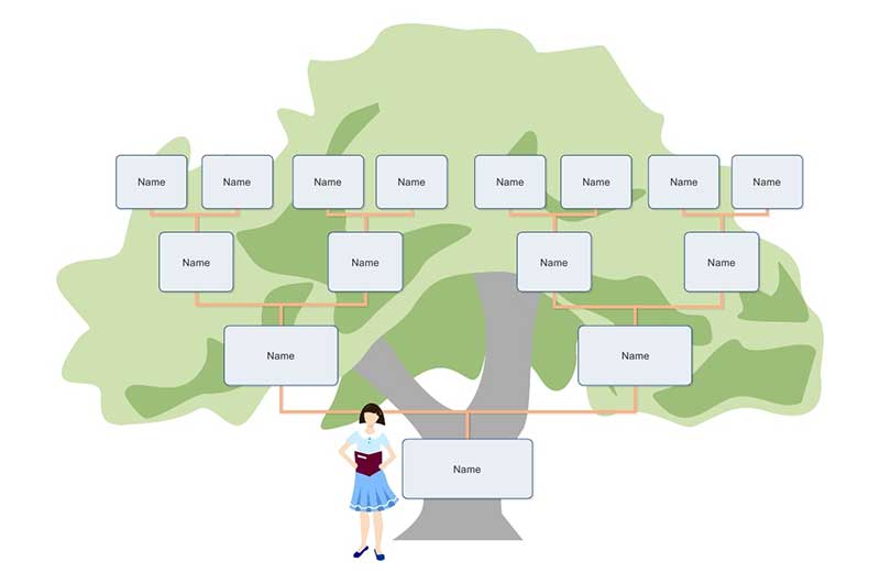 The gallery for blank family tree template with siblings for Blank family tree template for kids