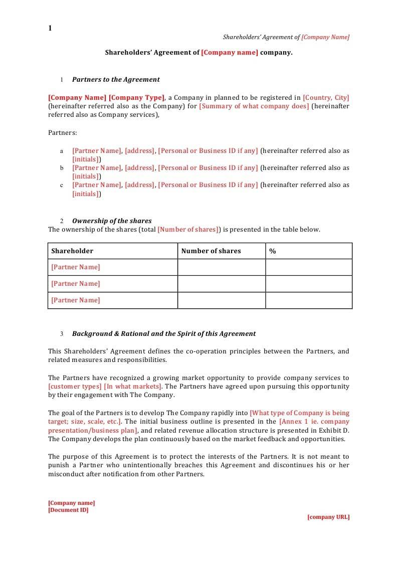 Shareholding Agreement Template