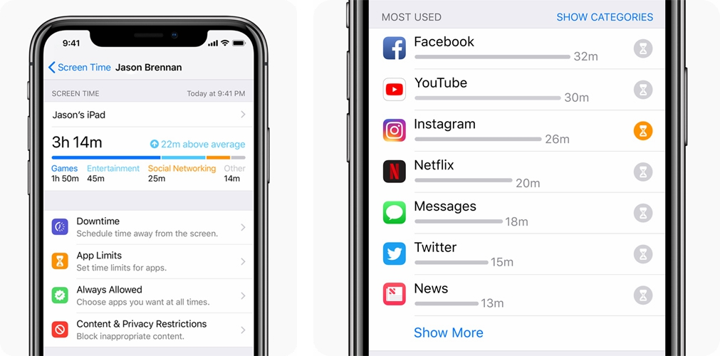 ios 12 screen time management