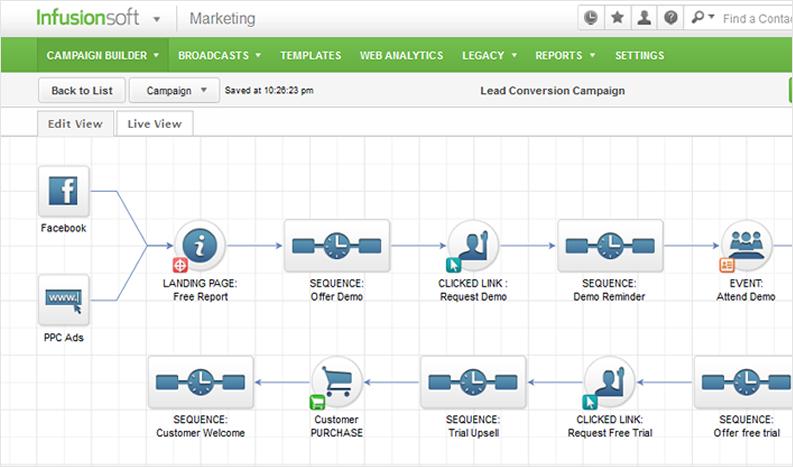lead aggregator software