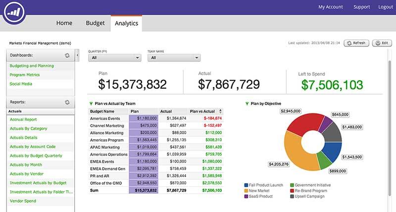 online case management software