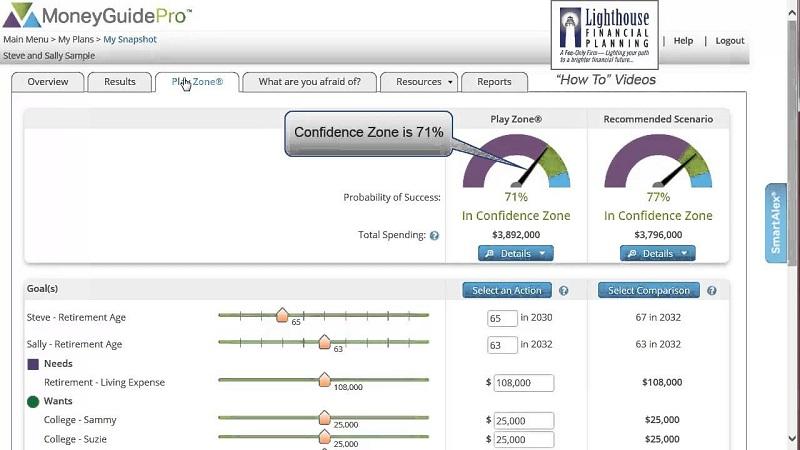 best financial planning software