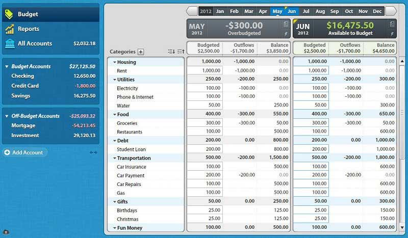 Top 5 Most Helpful Financial Software