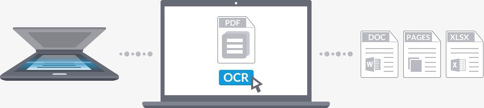 convert scanned pdf