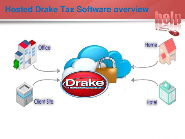 Check the list of best tax software 2018 for Drake program